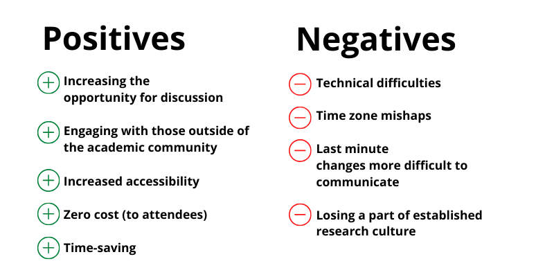 Summary of the positives and negatives experienced at a recent online academic conference. Each are described in more detail in the main body of the blog post.