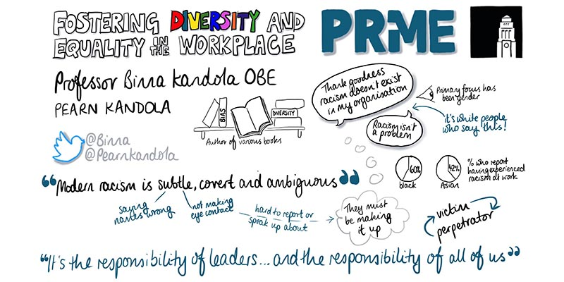 Business School hosts Principles for Responsible Management Education (PRME) conference